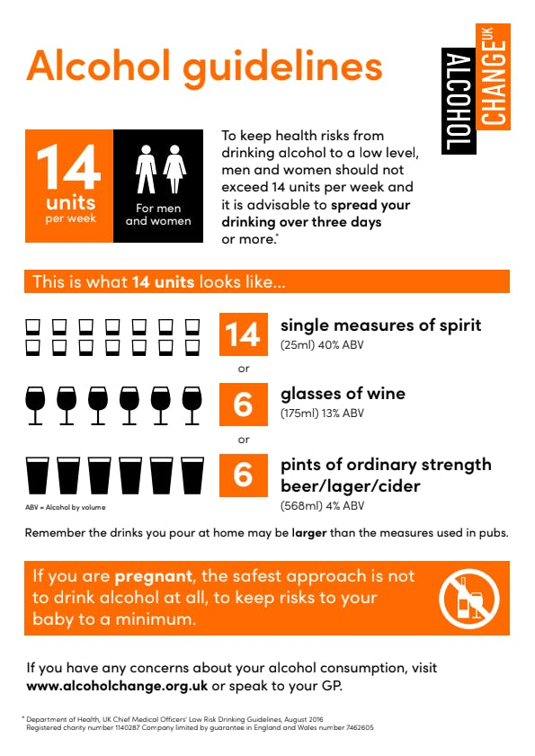 Ac Alcohol Guidelines
